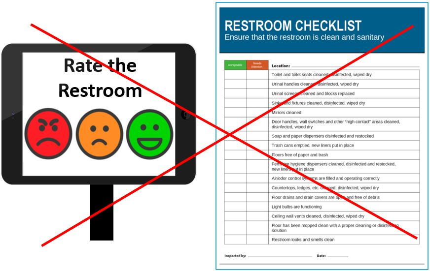 Restroom Checklists and touchscreens are ineffective for feedback
