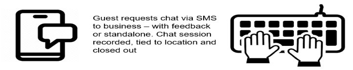 Opiniator Chat vis SMS